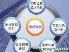 合同能源管理模式在中国发展前景广阔