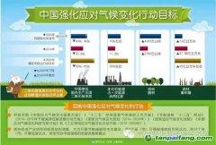 中国提交的应对气候变化国家自主贡献文件,说了啥?