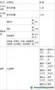 【重磅】中华人民共和国环境保护税法(草案)全文