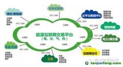 中国能源互联网应由企业唱主角