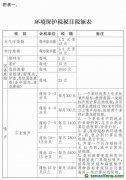 中华人民共和国环境保护税法出台 将于2018年1月1日起施行