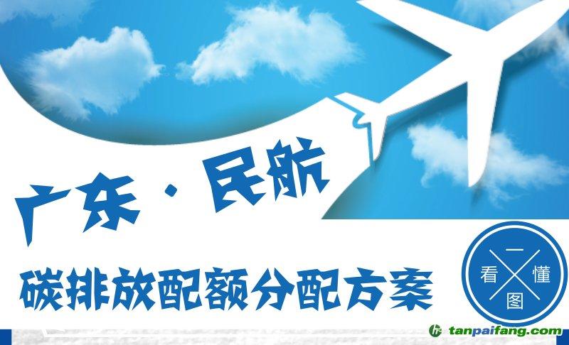 一图看懂广东省碳交易新增两大行业的碳配额如何分配