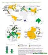 2016年全球已有38个碳价体系,碳市场交易价格不足$15/吨,碳税可高达$130/吨