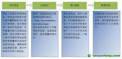 2016年度广东省碳排放配额有偿发放(第三次)公告