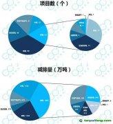 近期CCER市场交易价格及行情对比分析