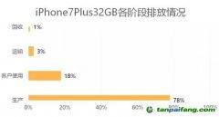 以iPhone 7手机32GB为例:Apple苹果手机产品全生命周期中的各阶段碳排放情况披露