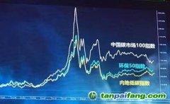 【中国碳市场100指数】化工电力板块整体走弱