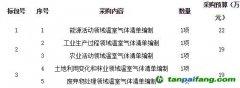 海南三亚市发展和改革委员会-2005-2009年温室气体排放清单编制工作项目(第2包)-公开招标公告(HNDMG2017