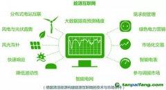 绿电发展启示录:美国、荷兰和德国是如何玩转绿色电力的