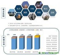 报告显示:广东碳市场累计交易量交易额居全国首位
