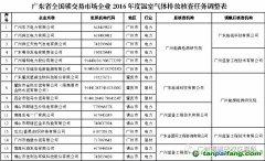 广东省发展改革委关于调整广东全国碳交易市场企业2016年度温室气体排放信息报告核查任务分工的通知