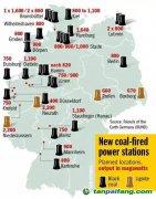 德国煤电居高不下怎么办?专家:征收碳税20欧元/吨!