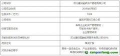 河北建投集团下属碳资产管理公司融资公告