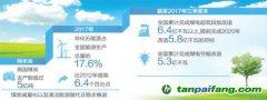人民日报:我国清洁燃煤技术实现突破 煤炭也能烧出低排放