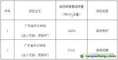 广东省发展改革委关于同意河源市东江林场林业碳普惠项目减排量备案的函