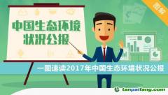 生态环境部发布《2017中国生态环境状况公报》全文(附下载链接)