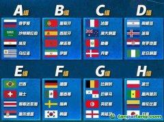 世界杯2018赛程表(附场次和时间)