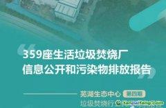 359座生活垃圾焚烧厂信息公开和污染物排放报告