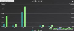 中国碳排放权交易市场(配额/CCER)OTC场外交易最新实时行情走势分析价格数据库