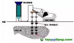 【科普文章】土壤修复市场持续升温、15种常见土壤地下水修复技术汇总