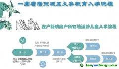 2019北京市东城区幼升小最新政策大全(附办理的流程、条件、证明材料和时间表等文件)