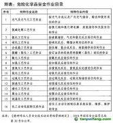 省委办公厅 省政府办公厅关于印发《江苏省化工产业安全环保整治提升方案》的通知【苏办〔2019〕96号】
