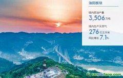 中石化发布2018年社会责任报告,年碳交易额超3600万
