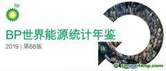 《BP世界能源统计年鉴》2019中文电子版全文发布
