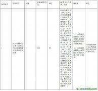 浙江广川工程咨询有限公司关于杭州市重点企(事)业单位2018年度温室气体排放报告核查项目的竞争性磋商公告