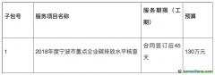浙江宁波市国际招标有限公司关于2018年度宁波市重点企业碳排放水平核查采购公告