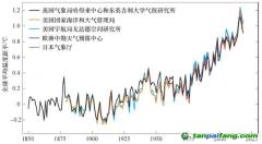 """""""全球变暖""""与关键0.5℃——亚马孙林火将""""烧出""""怎样的未来?"""