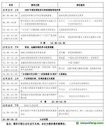 2020中国经济形势解析高层报告会最新日程