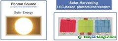 光能的更多可能性 -- 化学反应中的应用