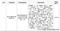 贵阳市温室气体排放清单编制中标(成交)公告