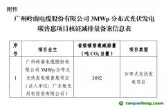 广东省生态环境厅关于同意广州岭南电缆股份有限公司 3MWp分布式光伏发电碳普惠项目减排量备案的函