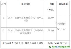 甘肃省生态环境厅-甘肃省生态环境厅2016、2018年度省级温室气体清单编制项目成交公告