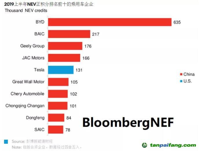 http://www.jienengcc.cn/nenyuanxinwen/148388.html