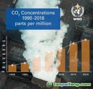 温室气体浓度达到观测史上最高值,WMO警告人类地球将严重变暖