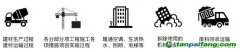 建筑全生命周期碳减排:中国的标准框架与领先实践