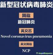 """新型冠状病毒感染的肺炎统一称谓为""""新型冠状病毒肺炎"""",简称""""新冠肺炎"""",英文简称为""""NCP"""""""