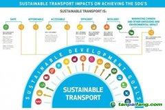 理清可持续交通与可持续发展目标内在逻辑