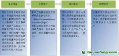 2019年度广东省碳排放配额有偿发放(第一次)公告