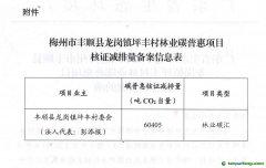 广东省生态环境厅关于同意梅州市丰顺县龙岗镇坪丰村林业碳普惠项目减排量备案的函