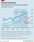 """2020年疫情下""""超低排放"""",航空业降低标准以2019年为减排基准年"""