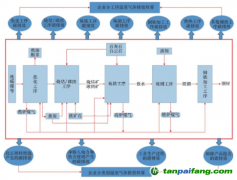 辽宁省重点钢铁企业单位能耗碳排放逐年降低 五大策略助力节能减排