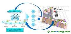 北京大兴机场临空区试点建设能源互联网,降低碳排放量