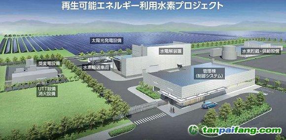制造氢气工厂示意图