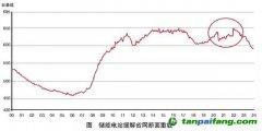 【青政办函〔2020〕149号】青海省人民政府办公厅关于印发青海省2020年控制温室气体排放工作方案的通知