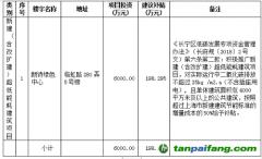2020年度上海长宁区低碳发展专项资金补贴和奖励项目