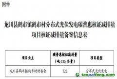 广东省生态环境厅关于同意河源市龙川县鹤市镇鹤市村分布式光伏发电碳普惠核证减排量项目减排量备案的函